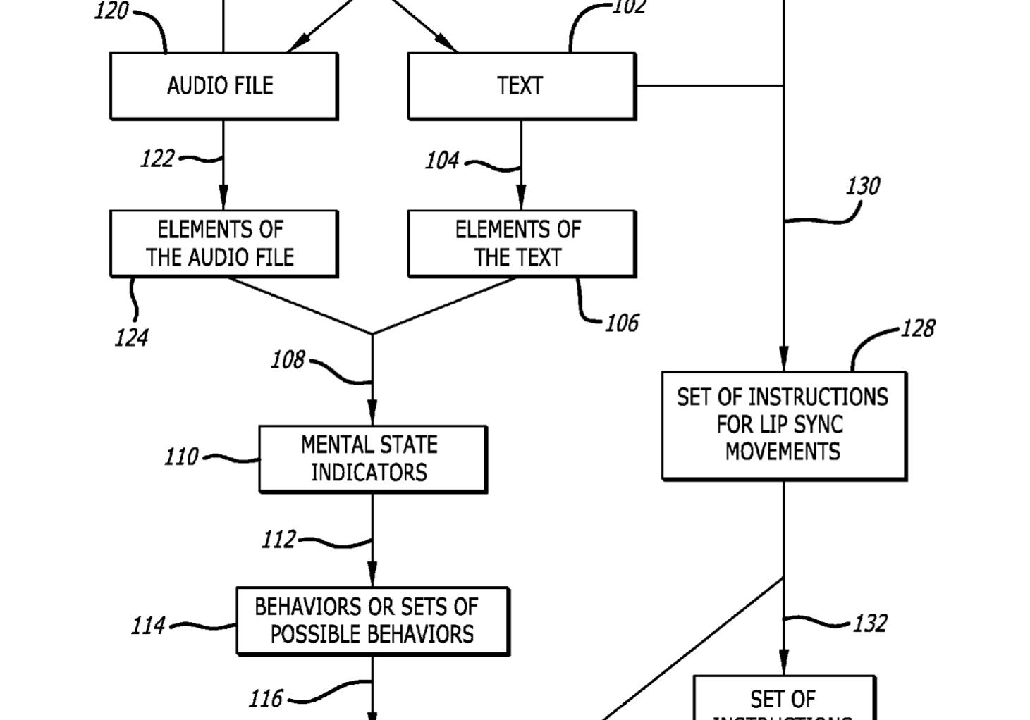 patentflow